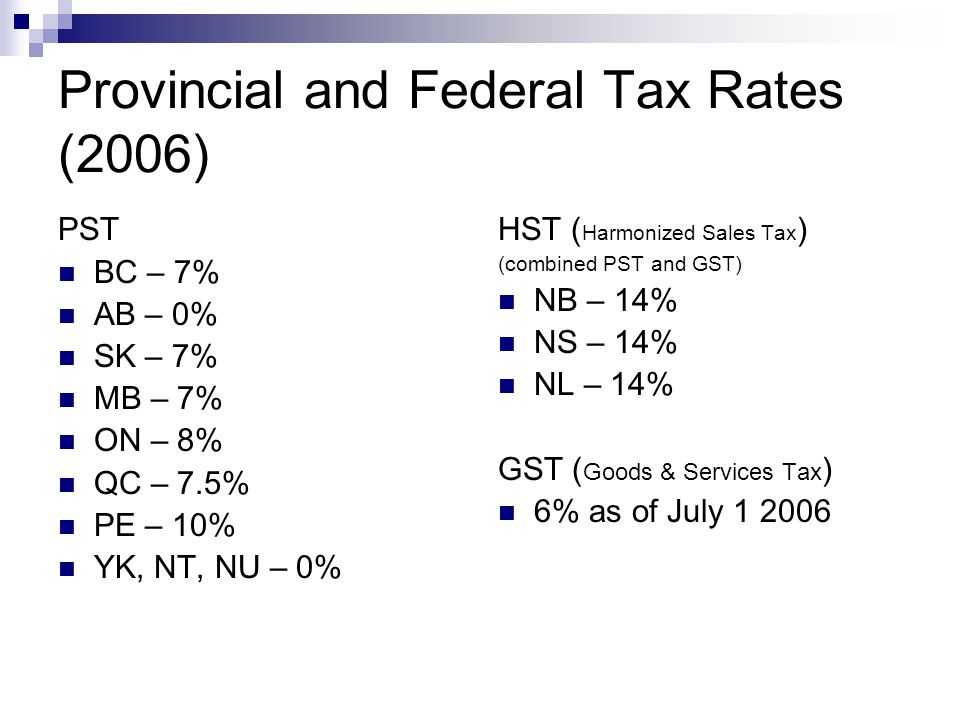 Provincial and Federal Tax Rates (2006)