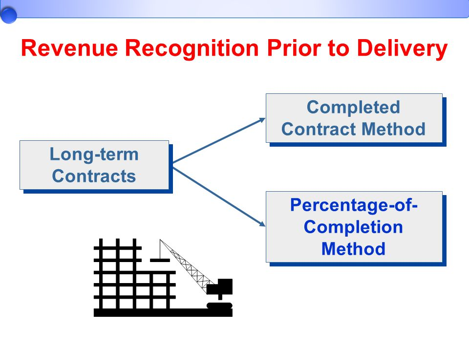 Revenue Recognition Prior to Delivery