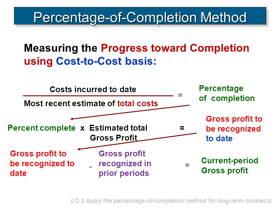 Percentage-of-Completion Method