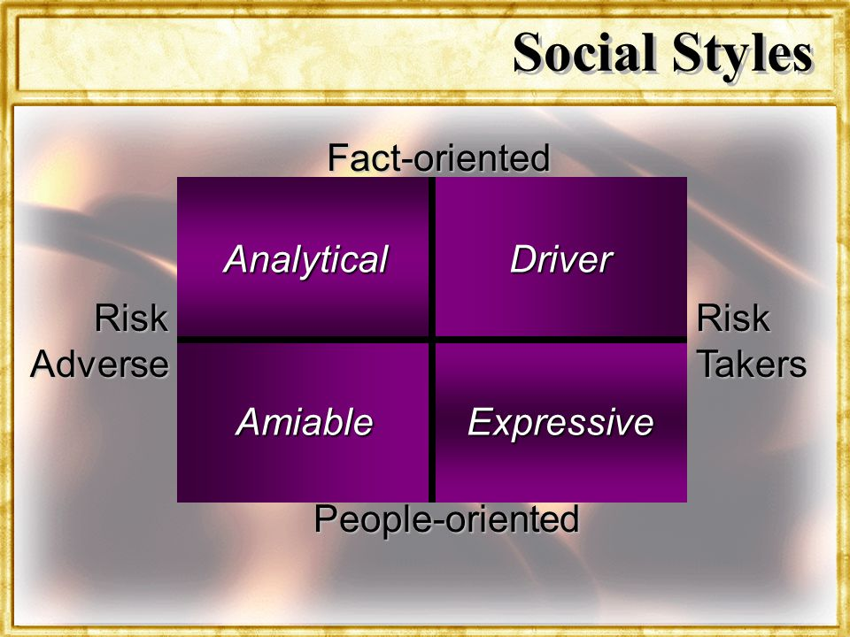 Social Styles Fact-oriented Analytical Driver Risk Adverse Risk Takers