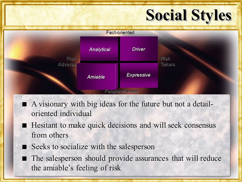 Social Styles Fact-oriented. Analytical. Driver. Risk Adverse. Risk Takers. Expressive. Amiable.