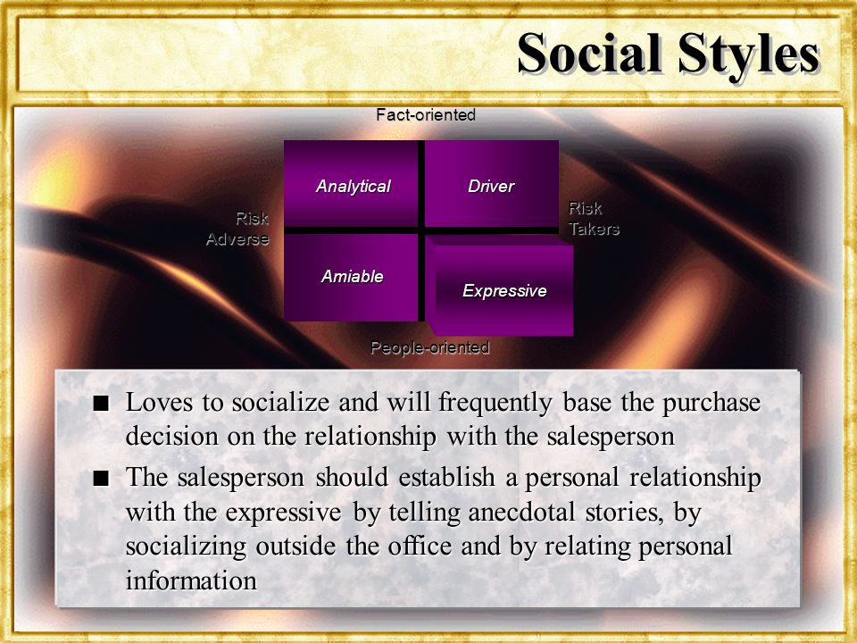Social Styles Fact-oriented. Analytical. Driver. Risk Takers. Risk Adverse. Amiable. Expressive.