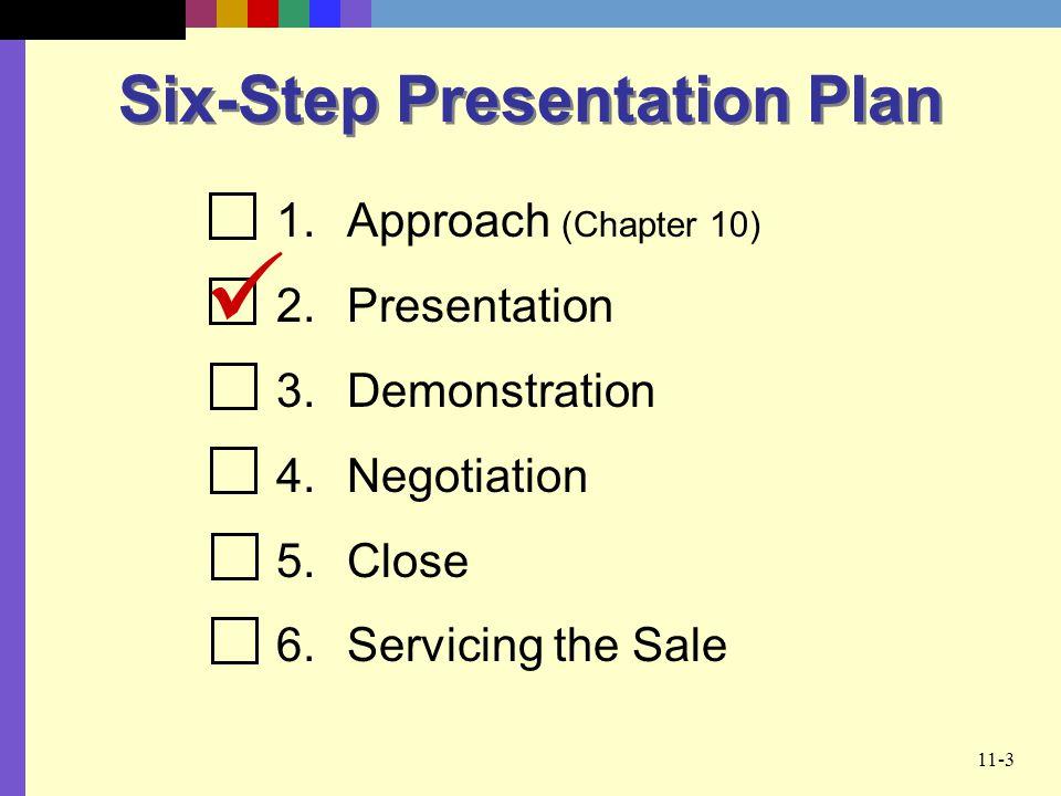 Six-Step Presentation Plan