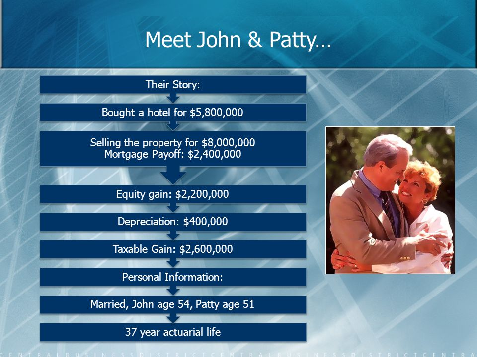 Meet John & Patty… Their Story: Bought a hotel for $5,800,000