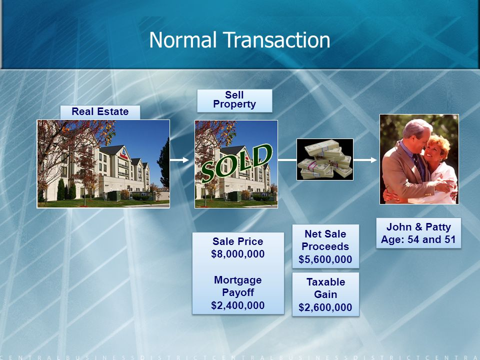 Normal Transaction Sell Property Real Estate John & Patty