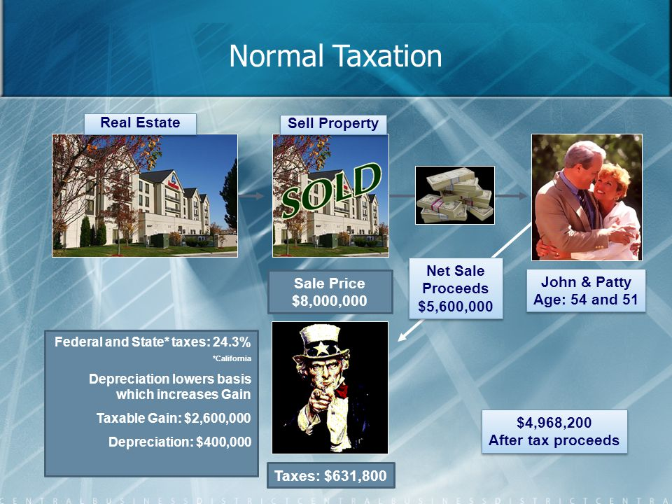 Normal Taxation Real Estate Sell Property Net Sale Proceeds $5,600,000