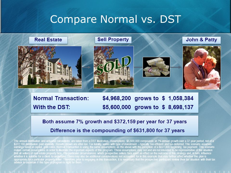 Compare Normal vs. DST Real Estate. Sell Property. John & Patty. Normal Transaction: $4,968,200 grows to $ 1,058,384.