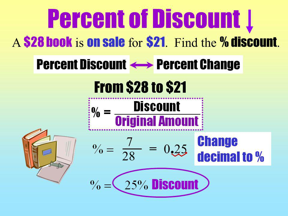 Percent of Discount From $28 to $21