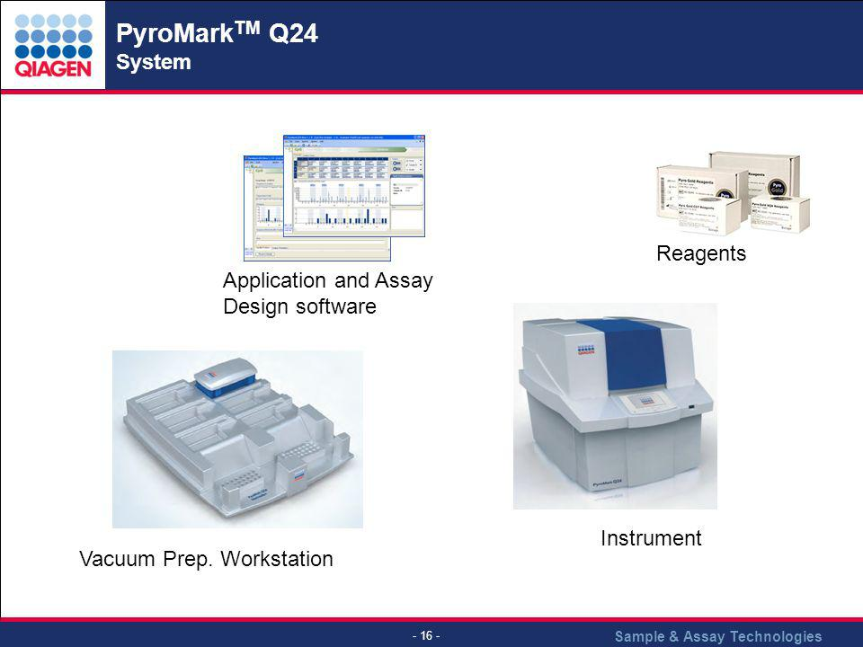 PyroMarkTM Q24 System Reagents Application and Assay Design software