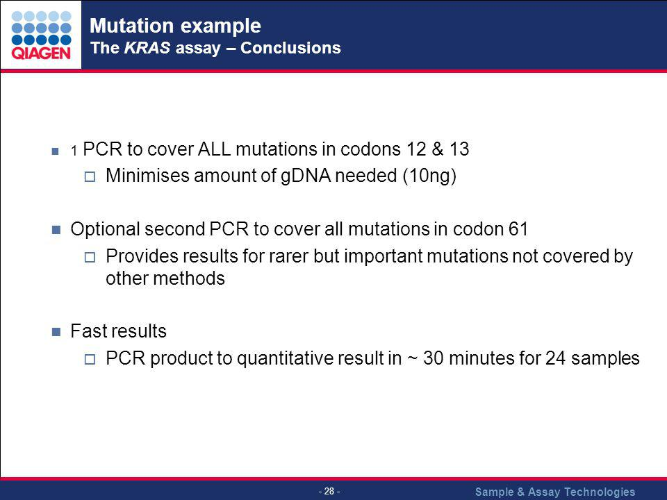 Mutation example The KRAS assay – Conclusions
