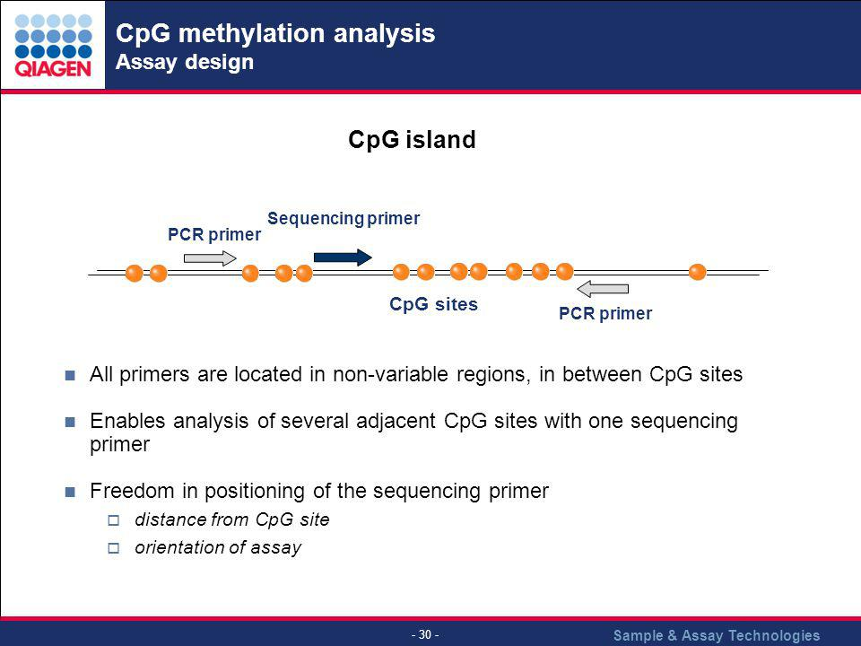 CpG methylation analysis Assay design