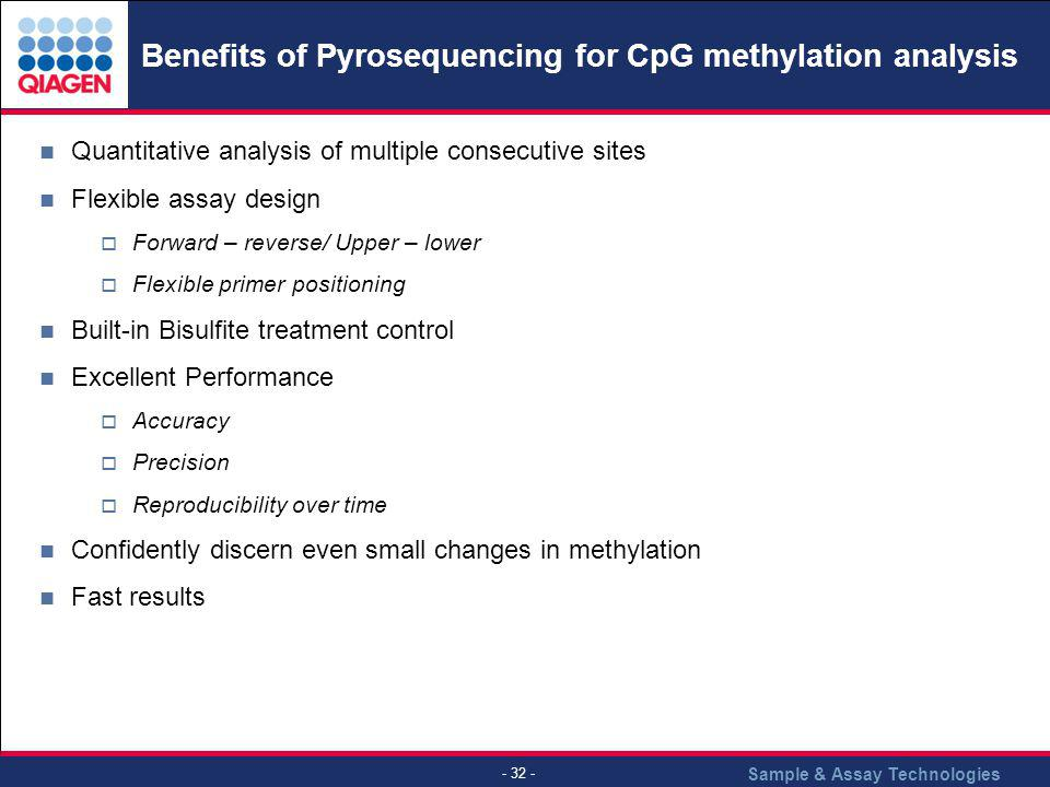 Benefits of Pyrosequencing for CpG methylation analysis