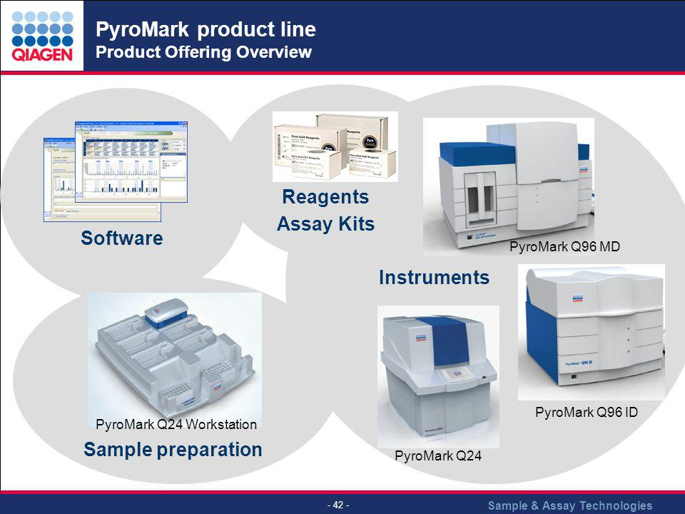 PyroMark product line Reagents Assay Kits Software Instruments