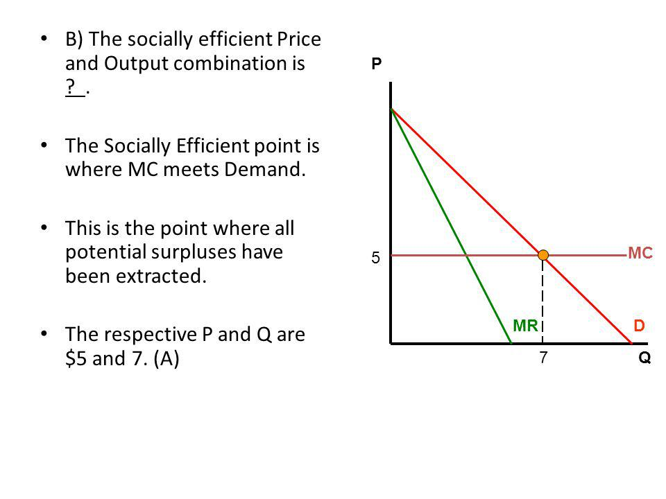 B) The socially efficient Price and Output combination is .