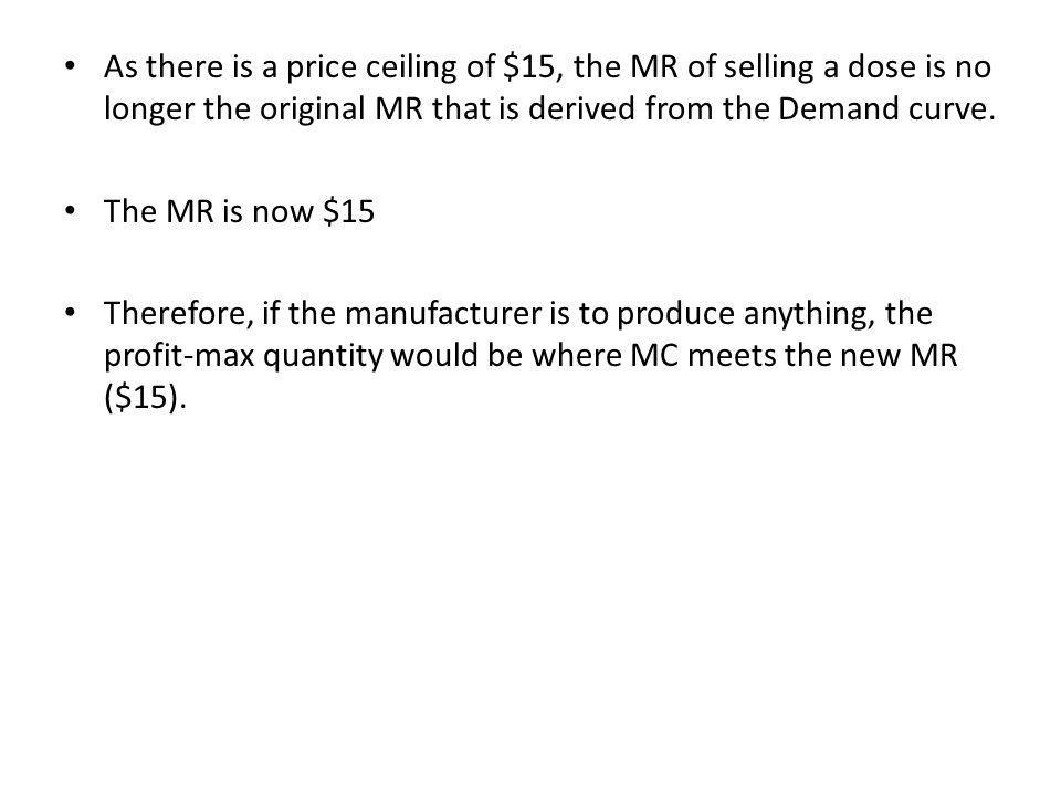 As there is a price ceiling of $15, the MR of selling a dose is no longer the original MR that is derived from the Demand curve.