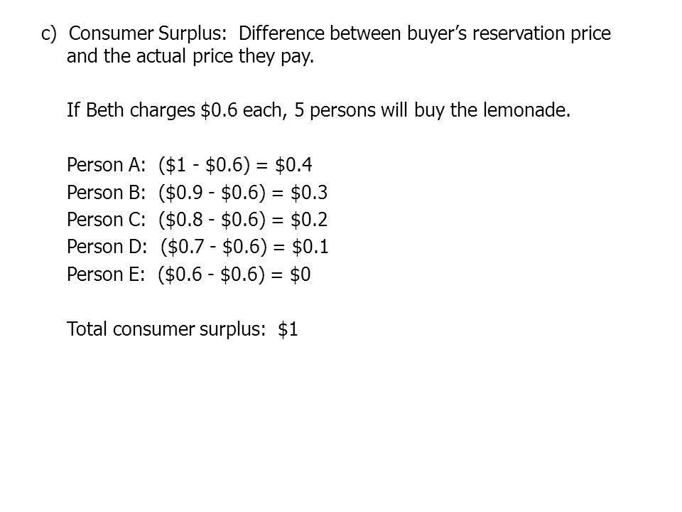 c) Consumer Surplus: Difference between buyer's reservation price and the actual price they pay.