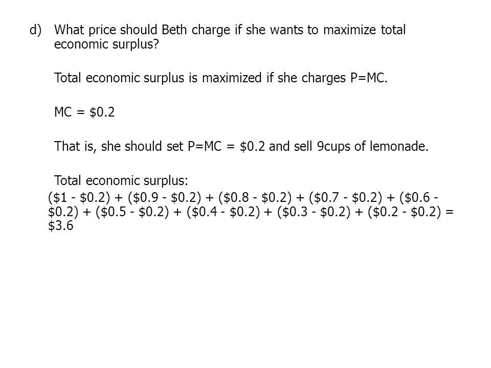 What price should Beth charge if she wants to maximize total economic surplus