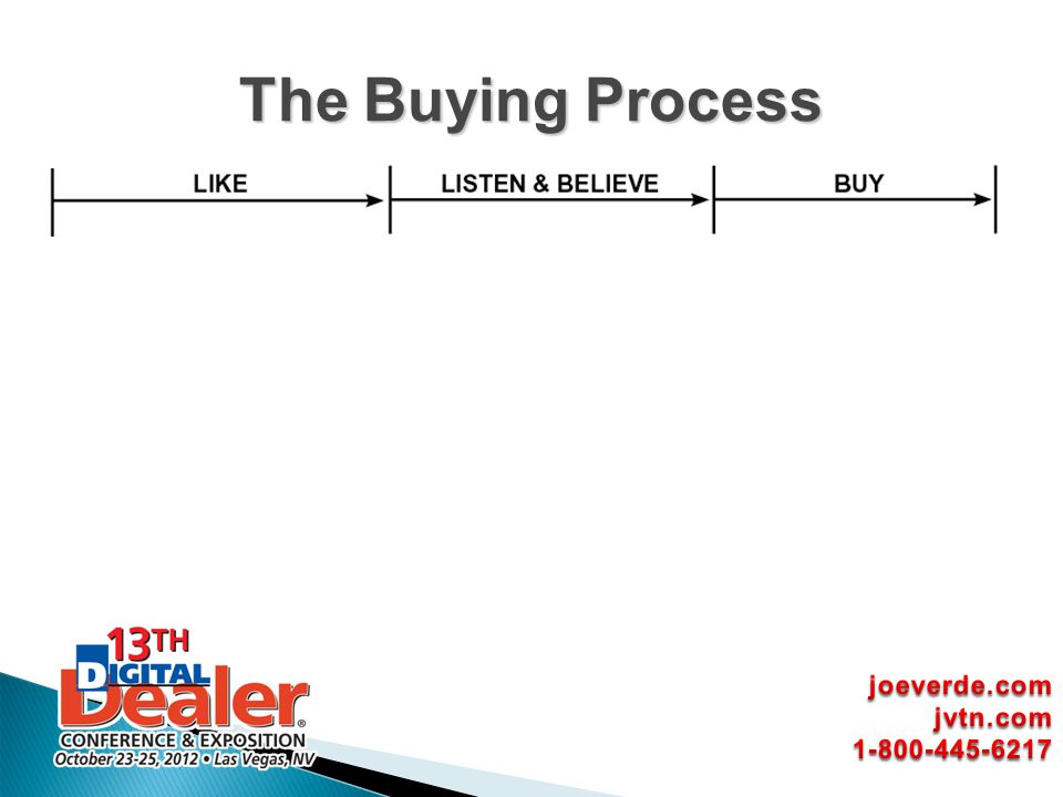 The Buying Process joeverde.com jvtn.com 1-800-445-6217