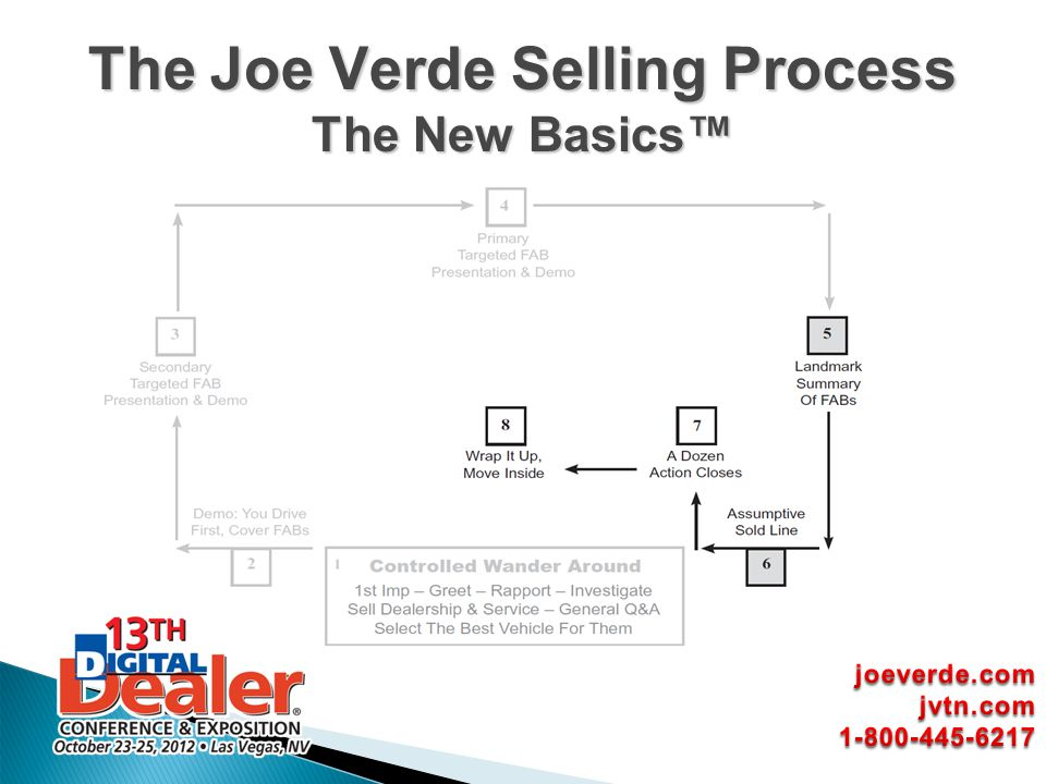 The Joe Verde Selling Process The New Basics™