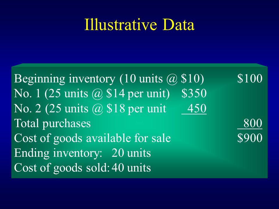 Illustrative Data Beginning inventory (10 units @ $10) $100