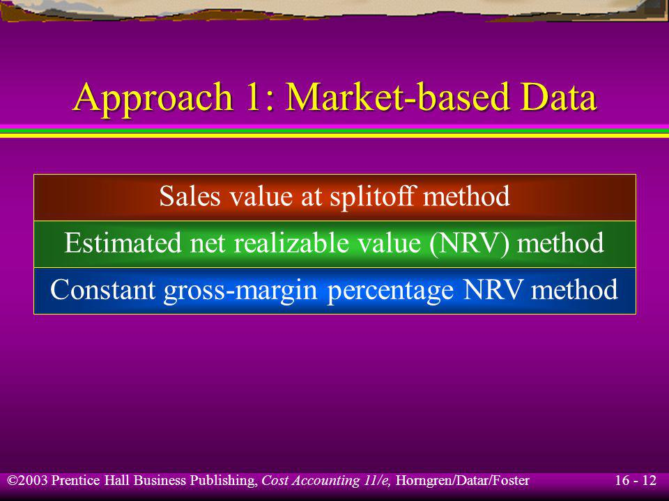 Approach 1: Market-based Data