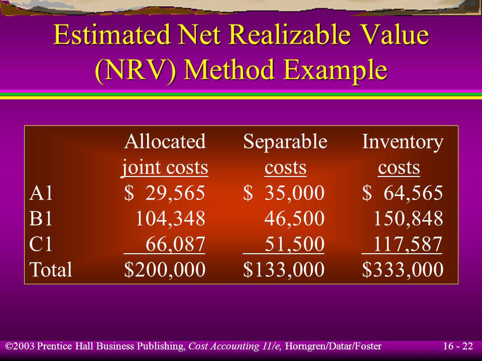 Estimated Net Realizable Value (NRV) Method Example