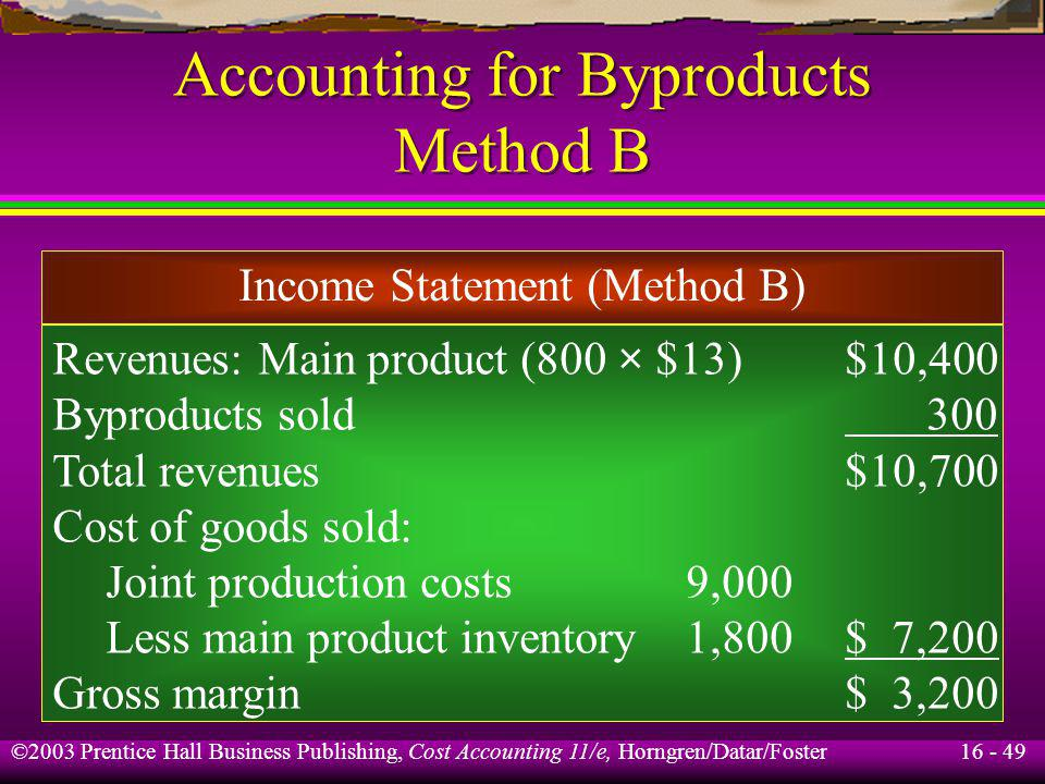 Accounting for Byproducts Method B