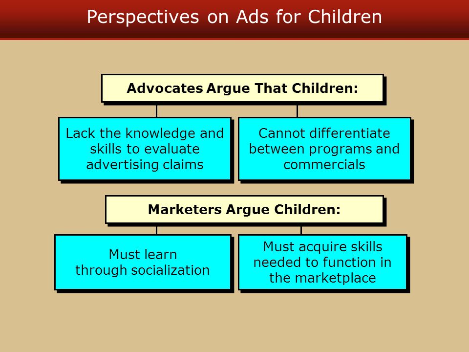 Perspectives on Ads for Children