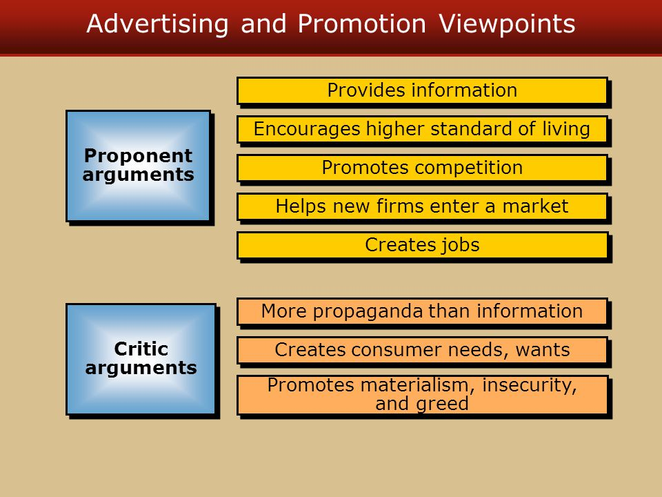 Advertising and Promotion Viewpoints