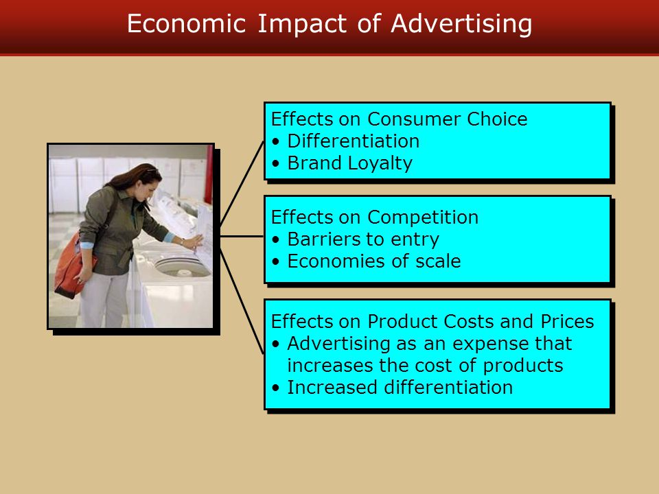 Economic Impact of Advertising