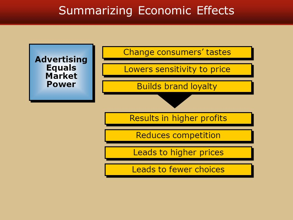 Summarizing Economic Effects