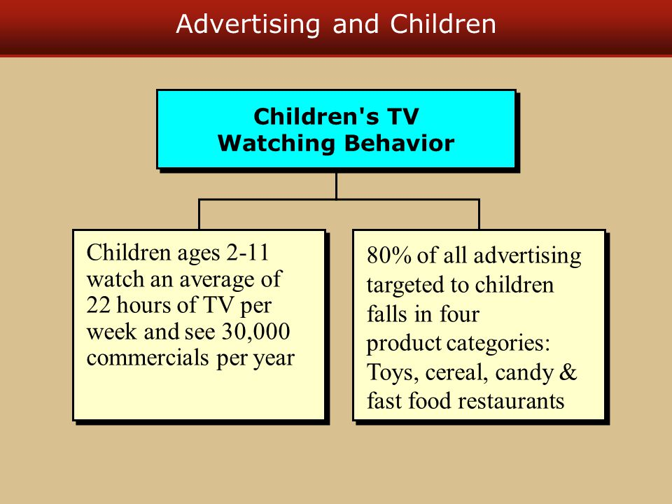 Advertising and Children
