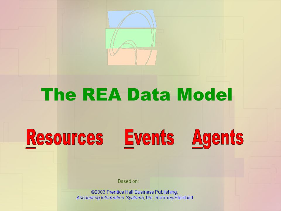 The REA Data Model Resources Events Agents Based on: