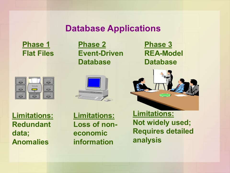 Database Applications