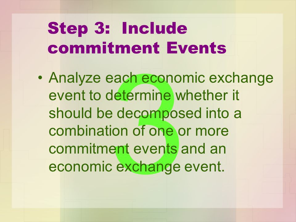 Step 3: Include commitment Events