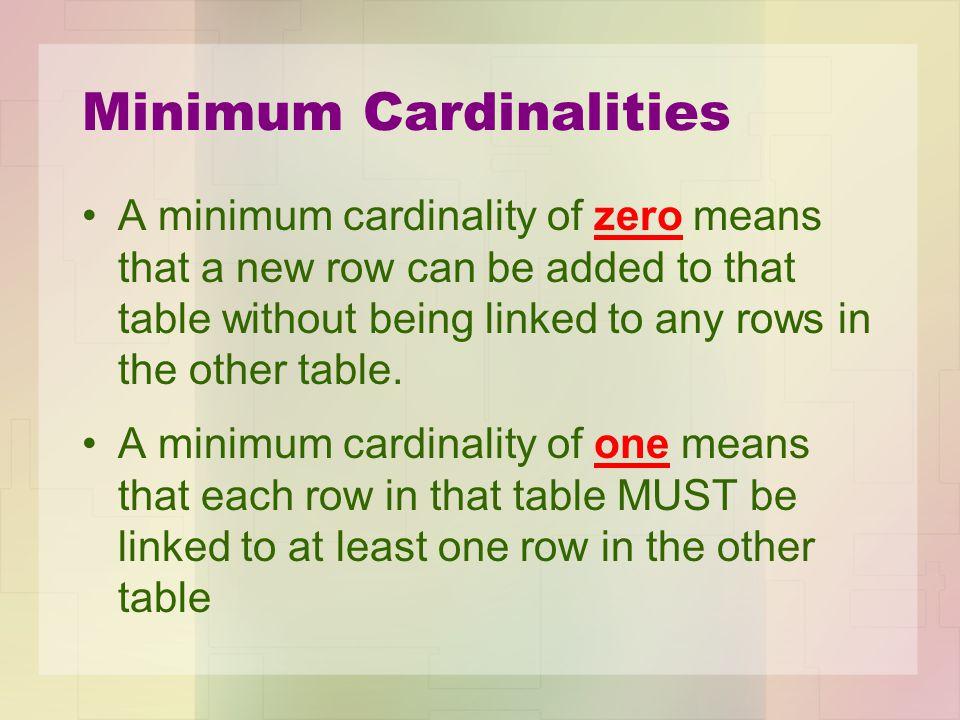 Minimum Cardinalities