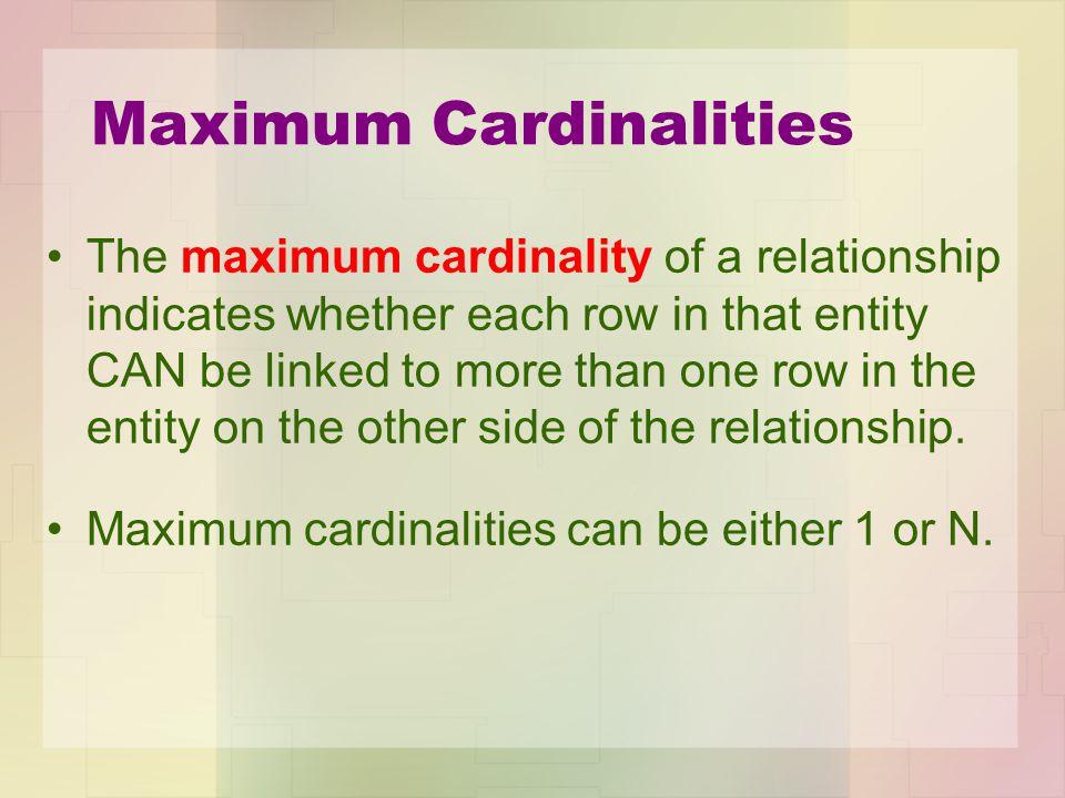 Maximum Cardinalities