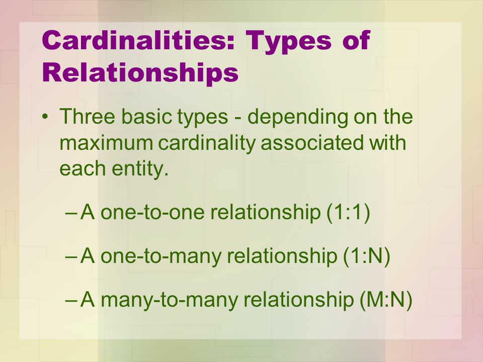 Cardinalities: Types of Relationships
