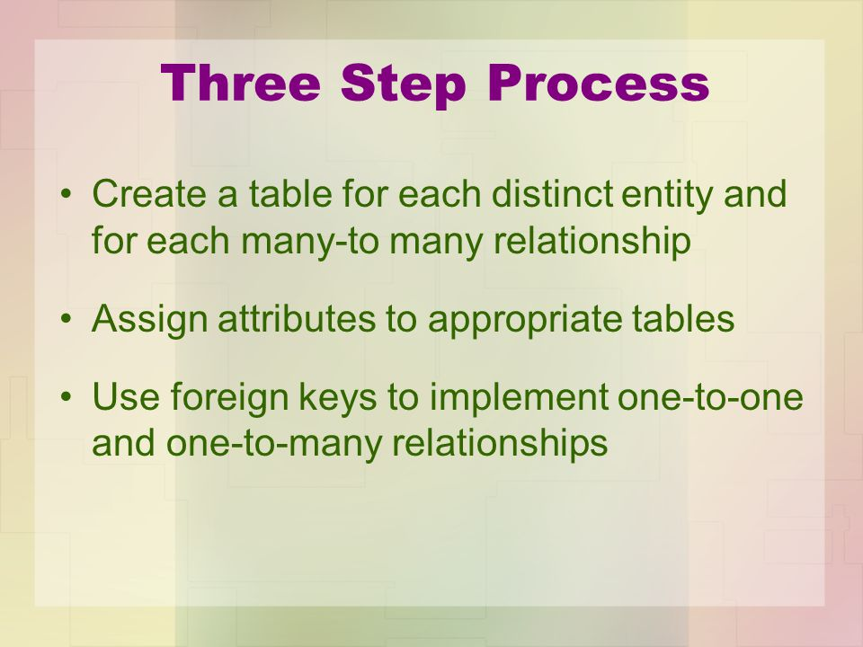 Three Step Process Create a table for each distinct entity and for each many-to many relationship.