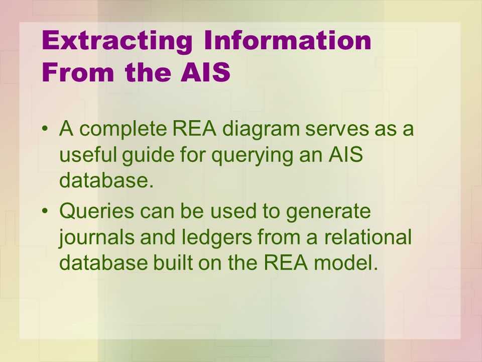 Extracting Information From the AIS