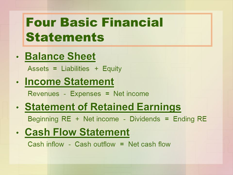 describe the basic accounting process and the financial statements used in business Financial statements of an enterprise are to properly represent the results of operations and the financial condition of the company, the transactions must be analyzed and recorded in the accounts following generally accepted accounting principles.