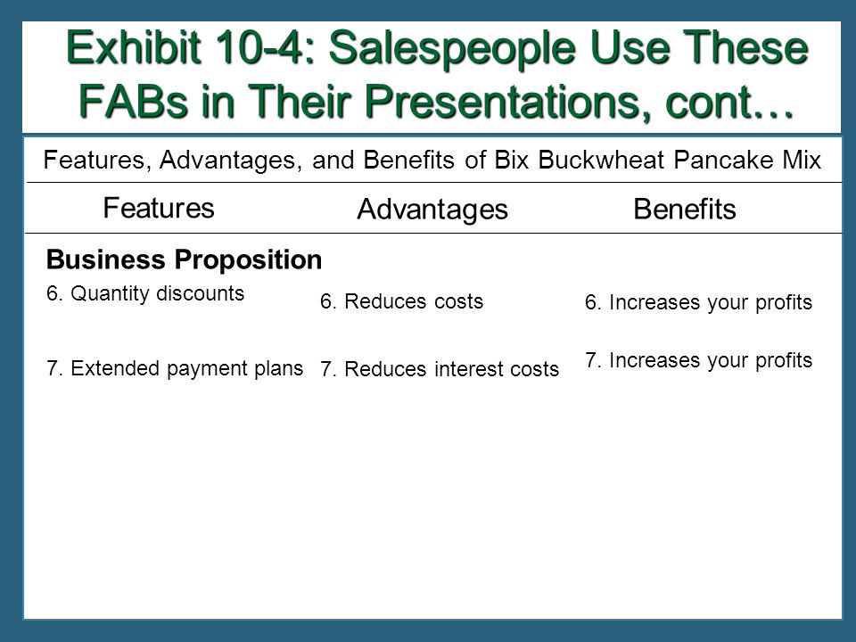 Exhibit 10-4: Salespeople Use These FABs in Their Presentations, cont…