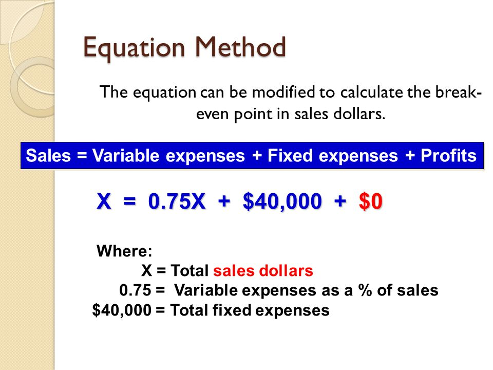 Equation Method X = 0.75X + $40,000 + $0