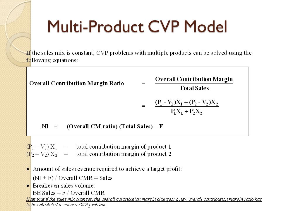 Multi-Product CVP Model