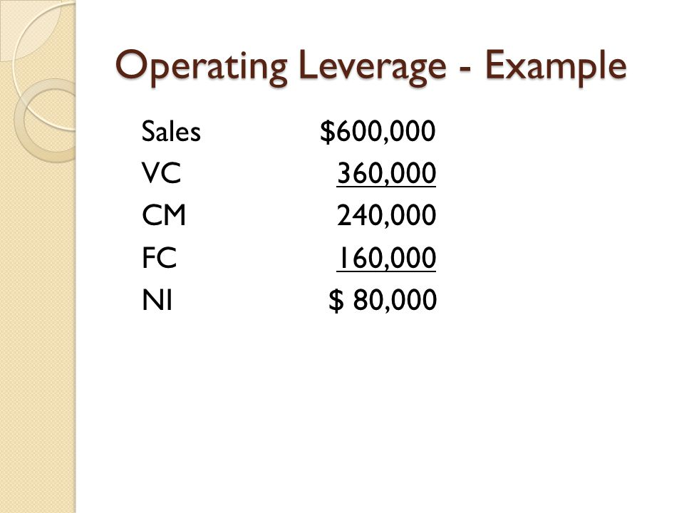 Operating Leverage - Example