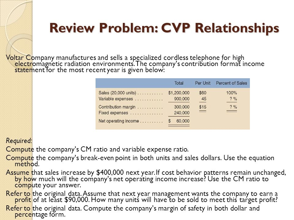 Review Problem: CVP Relationships