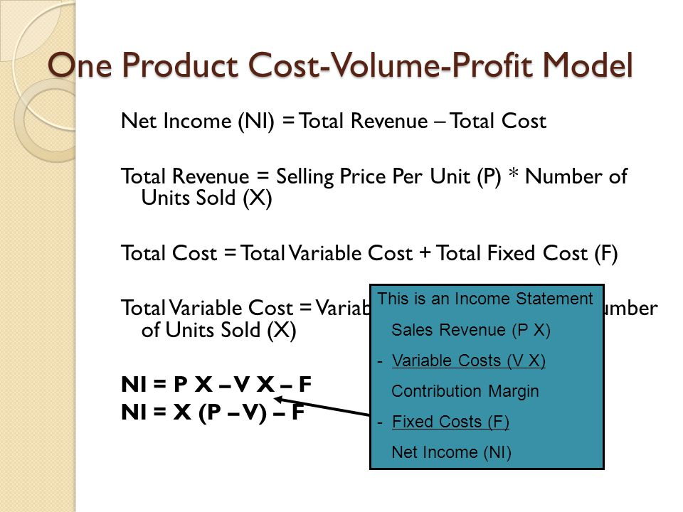 One Product Cost-Volume-Profit Model