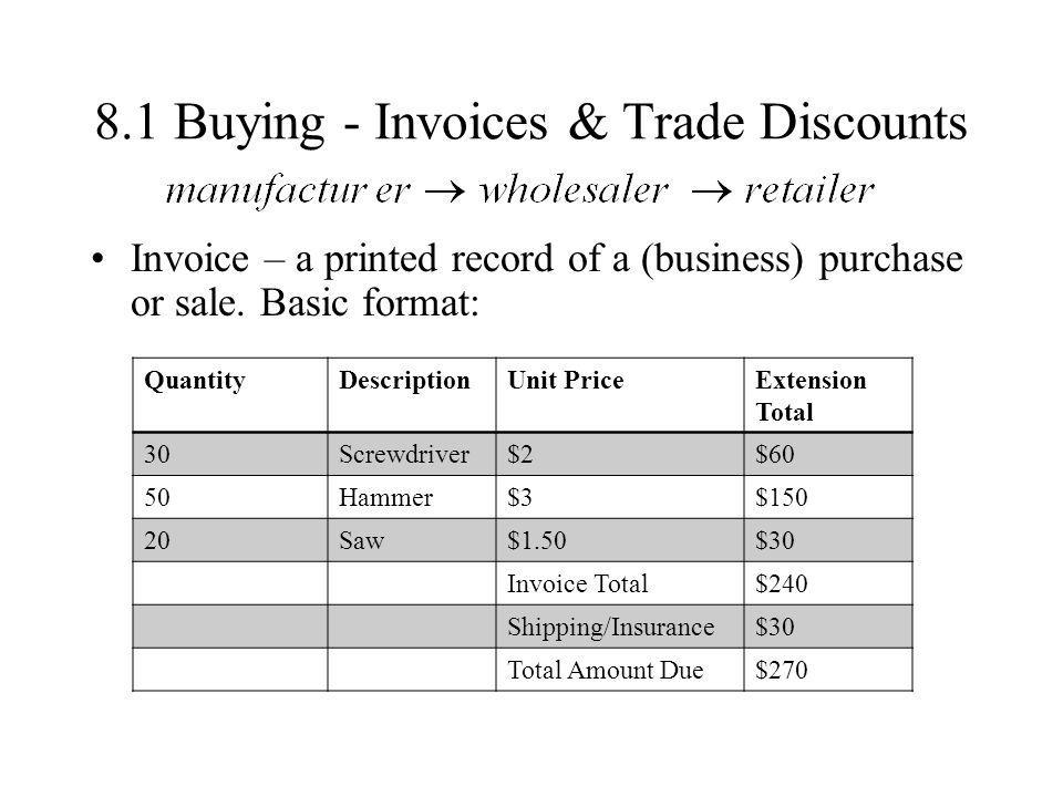 8.1 Buying - Invoices & Trade Discounts