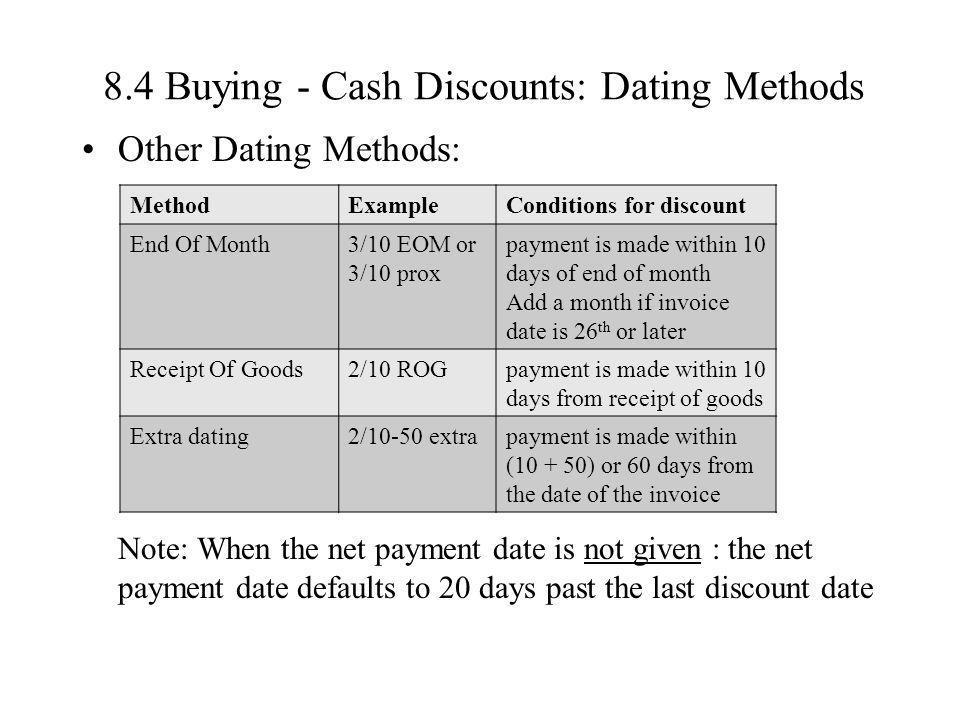 8.4 Buying - Cash Discounts: Dating Methods