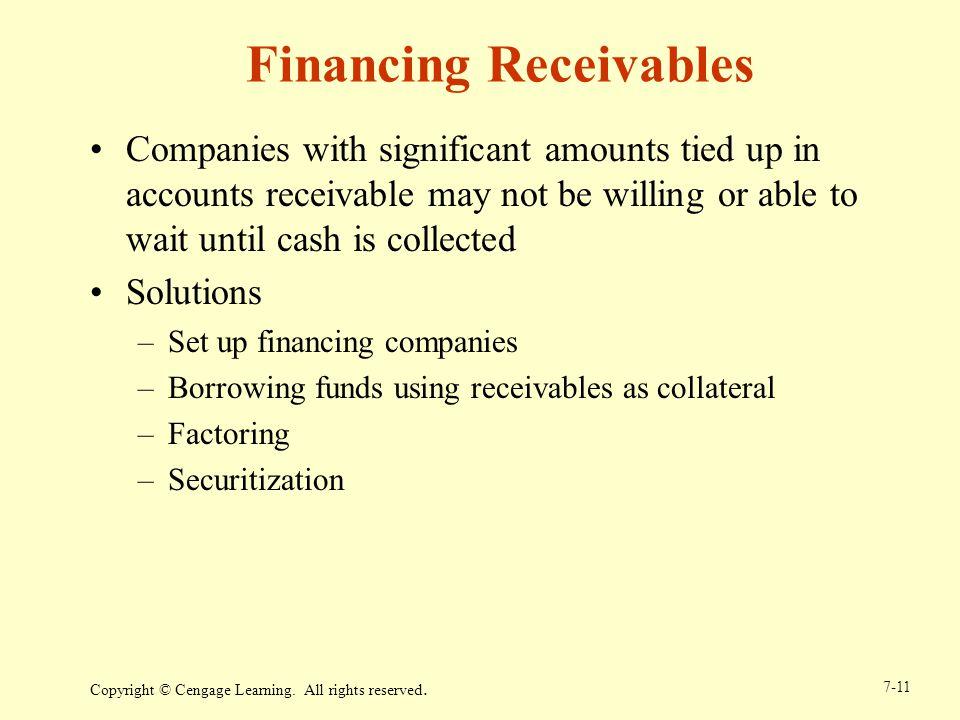 Financing Receivables